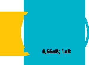 Кабель для стационарной прокладки ДО 1кВт